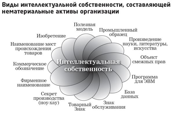 образец договор залога товарного знака img-1