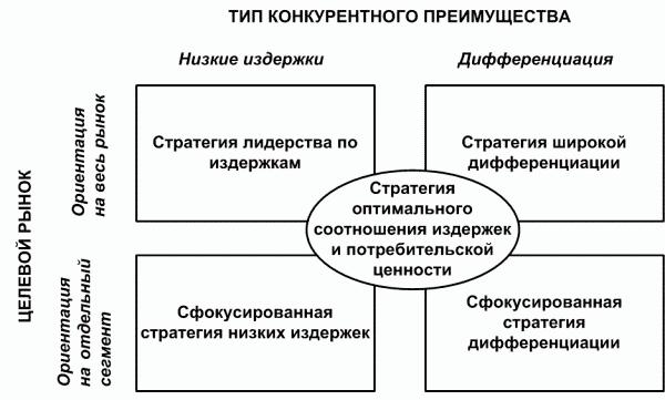 Номер Модели Калина 2