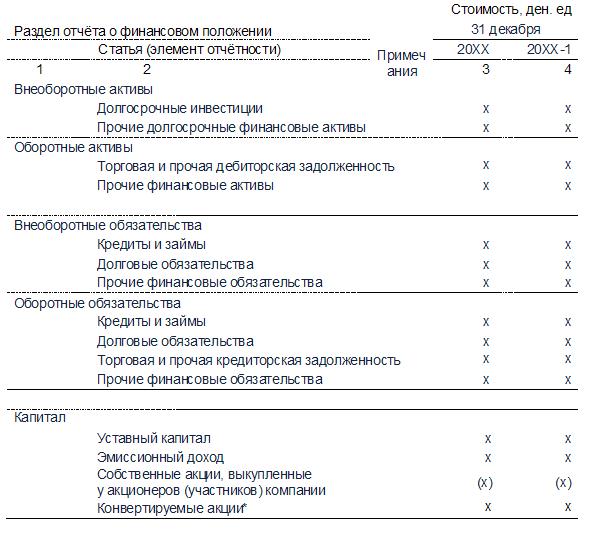 Гдз Решебник по русскому языку 2-11 Класс Бунеев