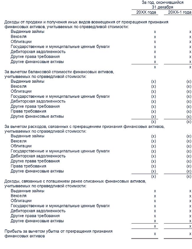 Вексель мсфо сдача 4-фсс в 2017 году