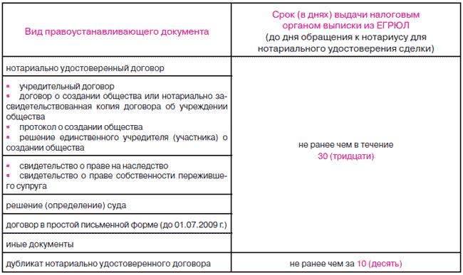 Образец Решение Об Отчуждении Доли В Уставном Капитале img-1