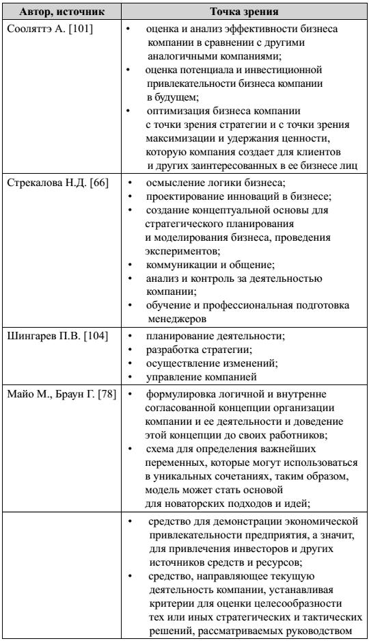 Обобщая приведенные в таблице