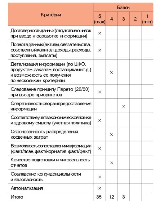 Избирком Екатеринбурга подготовил 200 тысяч бланков для опроса по ... | 648x500