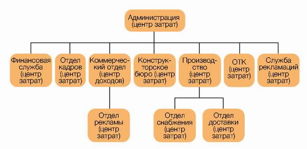 financial_structure-01.jpg
