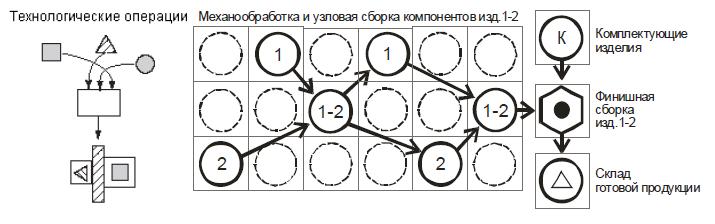 Блочно-модульная/матричная