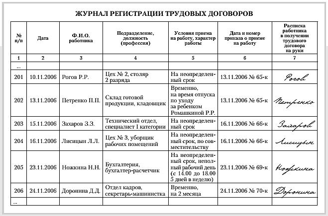 мобилизационный план предприятия образец - фото 11