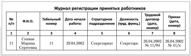 Документы для оформления пенсии летчикам