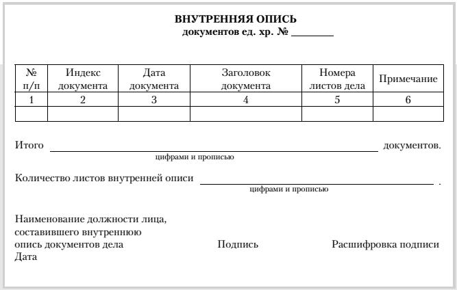 номенклатура дел по воинскому учету и бронированию образец - фото 3