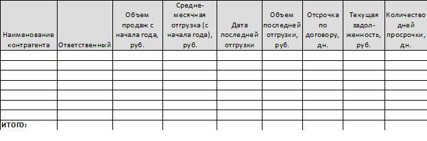 Регламент Для Менеджеров По Продажам Образец - фото 10