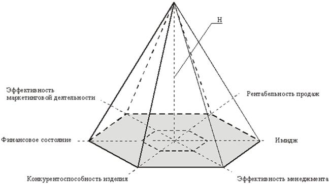 Схема зала театра имени сац