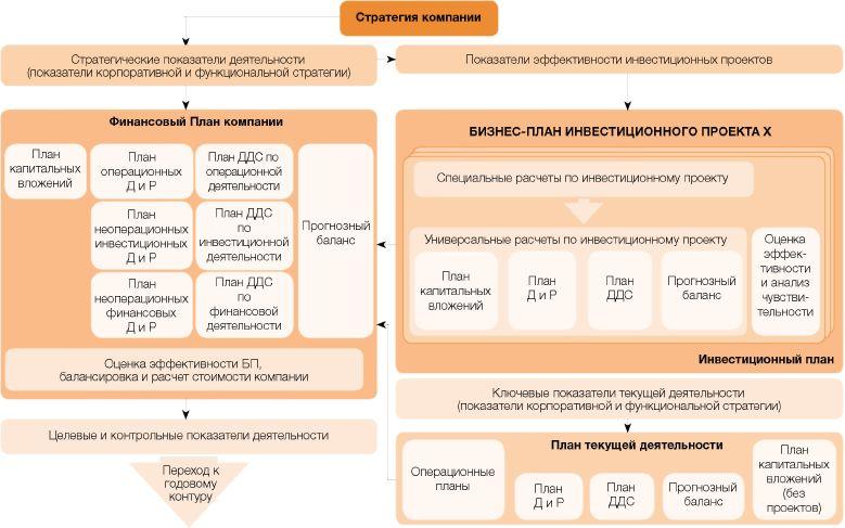 Методические-вопросы-прогнозирования-сбыта-2