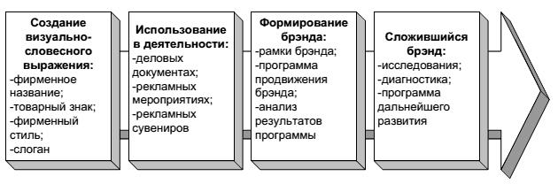модель подбирается концепция формирования торгвой марки Девушка сиреневом фоне