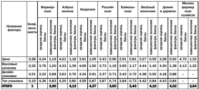 Минск 2006 г реферат