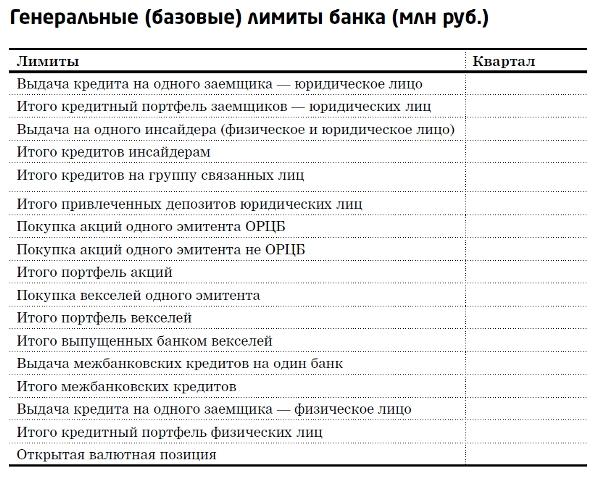 Источники погашения кредита юридических лиц