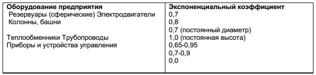 Теплообменник какую расценку применить Полусварной пластинчатый теплообменник Sondex SW136 Чебоксары