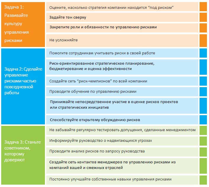 Инвестиционно примеры решения задач по рискам экзамен по русскому языку для рвп