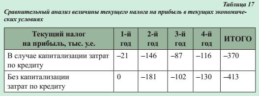 Ипотека сбербанк без первоначального взноса 2020 саратов