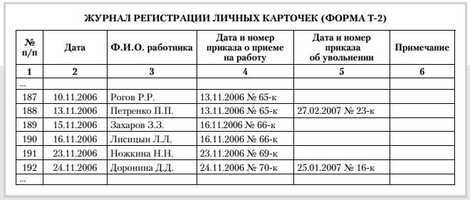 Журнал учета прихода и ухода сотрудников (учета рабочего времени).