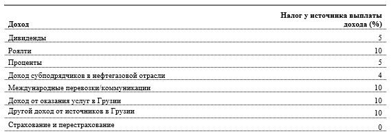 Ставка фиксированного суммарного налога игровые автоматы 2009 казахстан игровые автоматы лягушки оригиналы